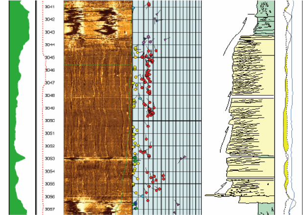 Analysis of Sedimentary Depositional Environment and Lithofacies Architecture